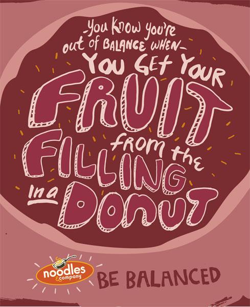 NC0882-Donut-TblNmbr-29